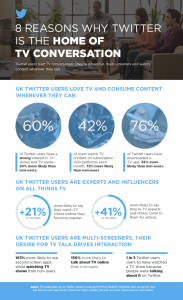 InsightTVConversation_Infographic